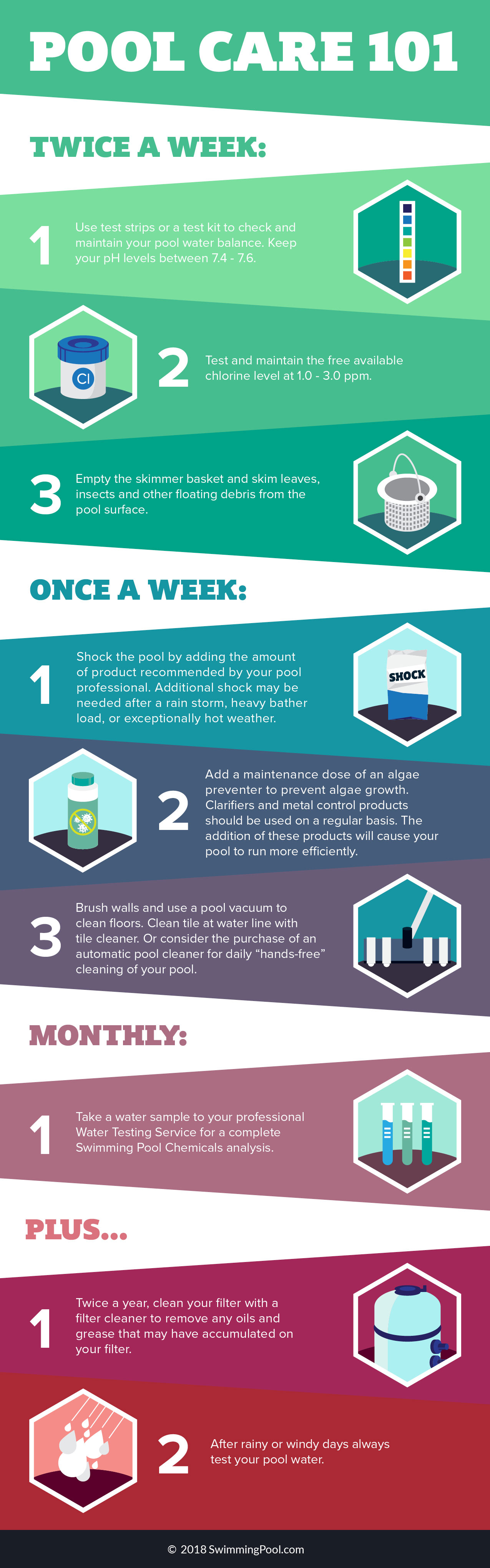 Pool Care Infographic